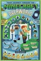 Plakát Minecraft Overwold Viome / 61 X 91,5 Cm